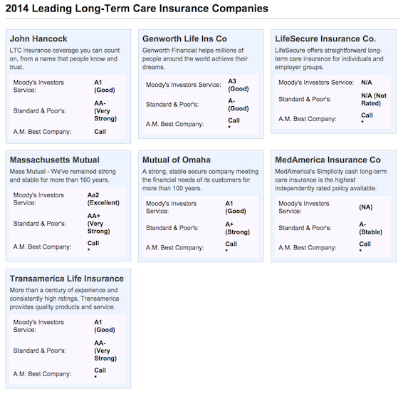 Long Term Care Insurance Quotes Best Ltc Insurance Rates  44Billionlater